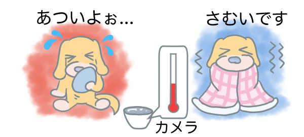 温度機能説明図